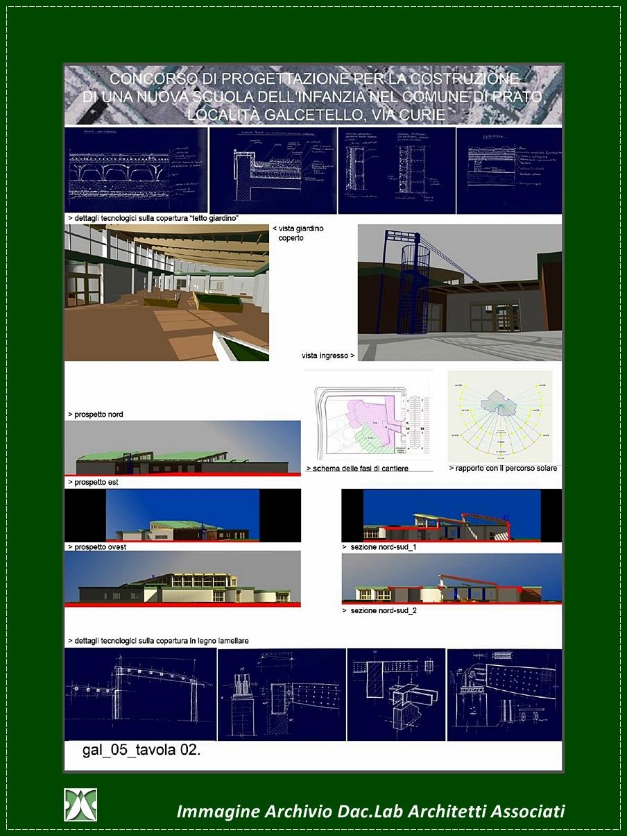 Architettura sostenibile il blog di dac lab architetti for Blog di architettura
